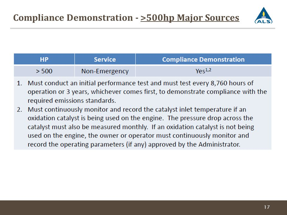 Compliance Demonstration - >500hp Major Sources 17