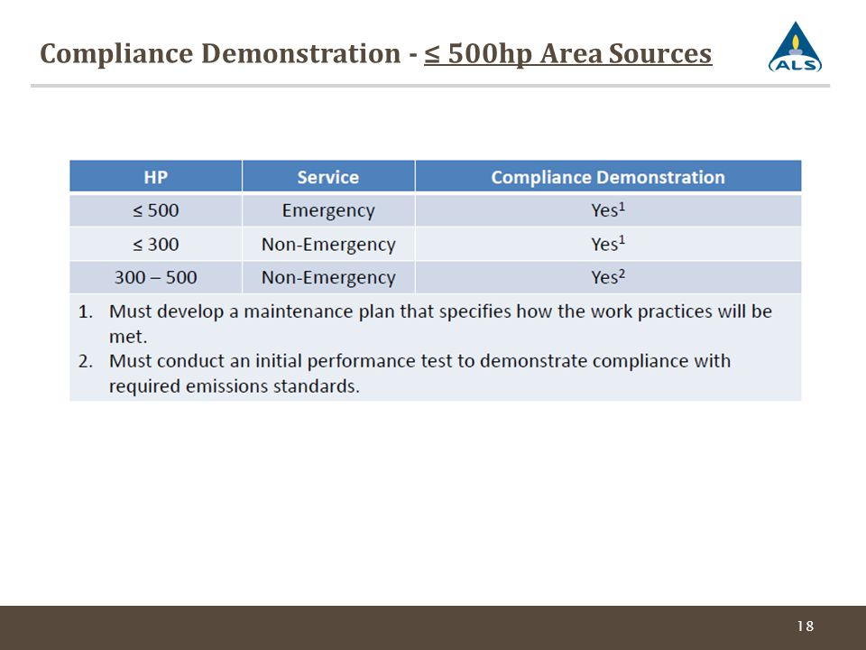 18 Compliance Demonstration - ≤ 500hp Area Sources