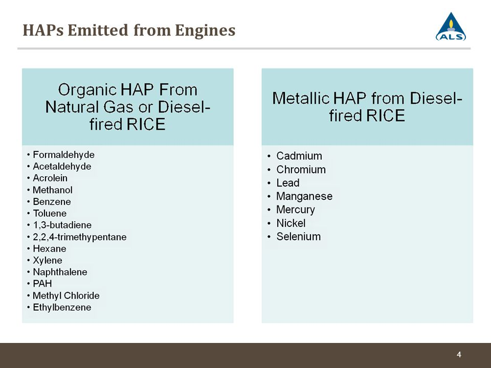 HAPs Emitted from Engines 4