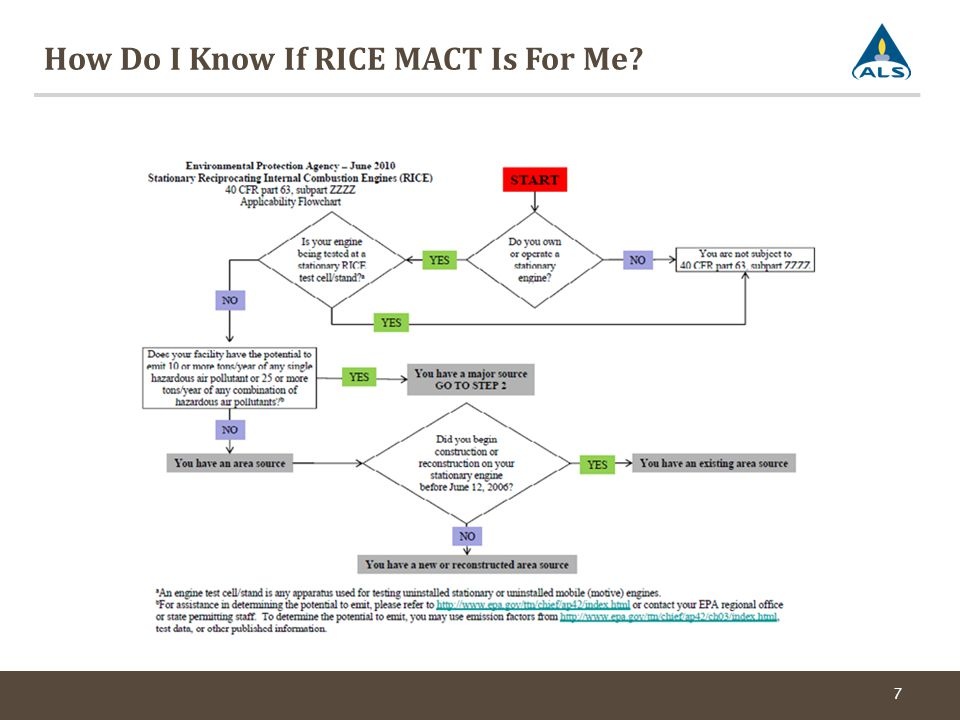 How Do I Know If RICE MACT Is For Me? 7