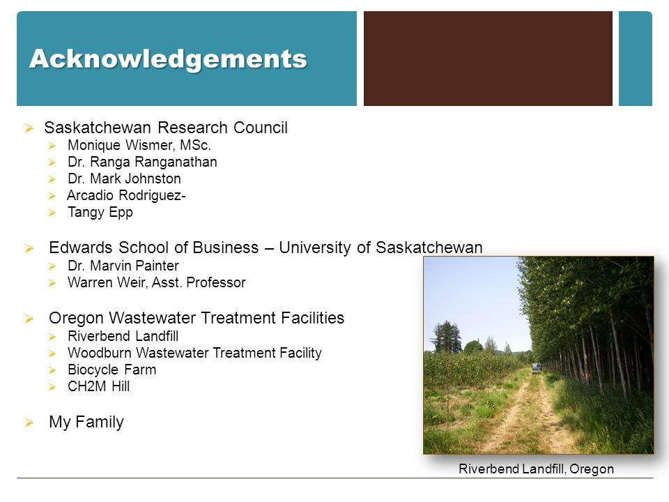 Acknowledgements  Saskatchewan Research Council  Monique Wismer, MSc.