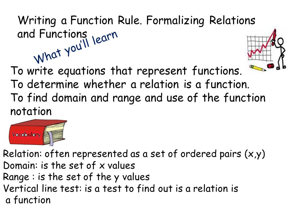 Writing a Function Rule.
