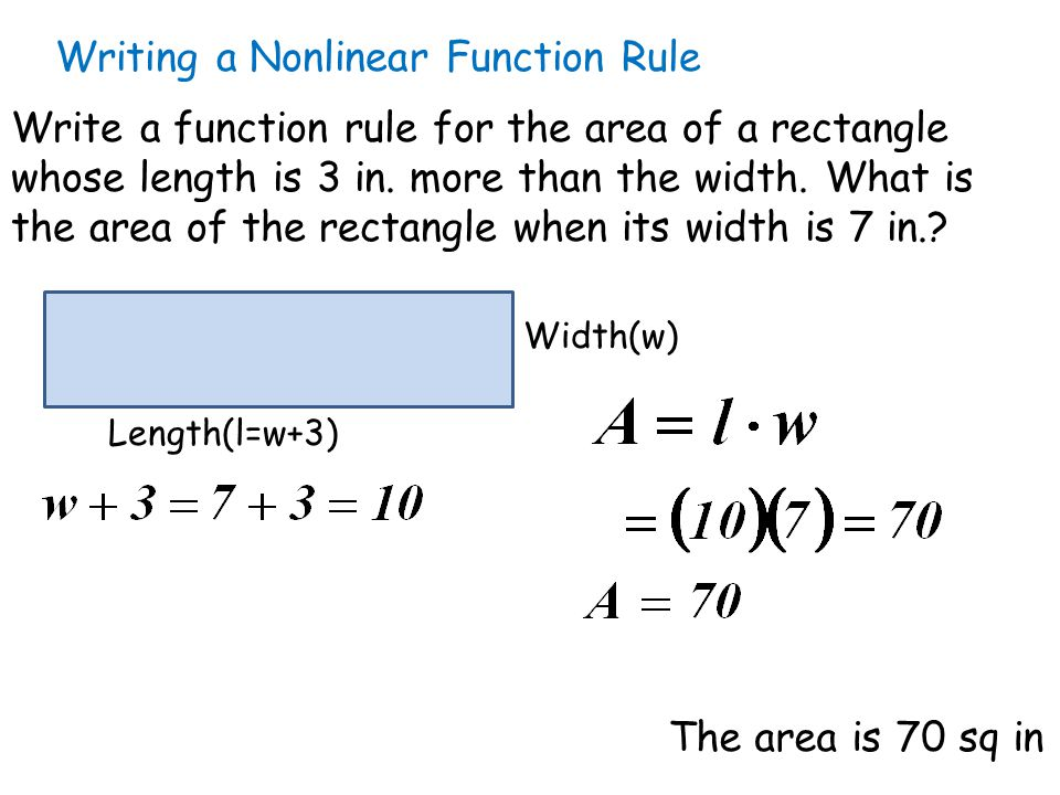 Writing a Nonlinear Function Rule Write a function rule for the area of a rectangle whose length is 3 in.