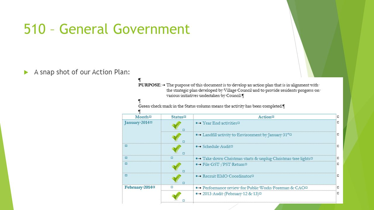 510 – General Government  A snap shot of our Action Plan: