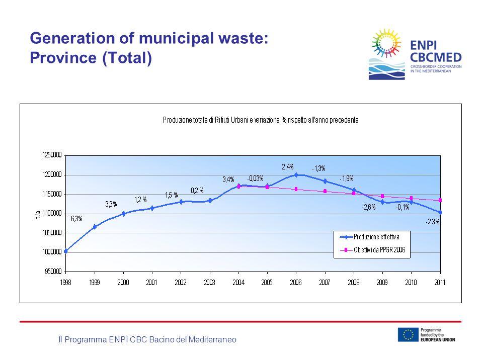 Il Programma ENPI CBC Bacino del Mediterraneo Generation of municipal waste: Province (Total)
