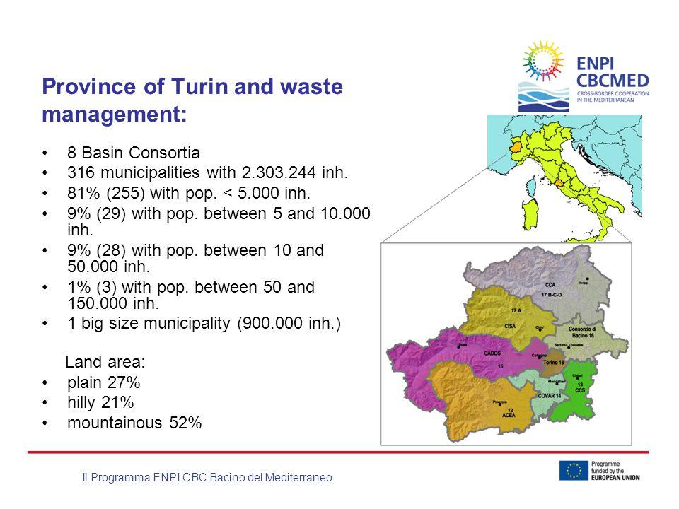 Il Programma ENPI CBC Bacino del Mediterraneo 8 Basin Consortia 316 municipalities with 2.303.244 inh. 81% (255) with pop. < 5.000 inh. 9% (29) with p