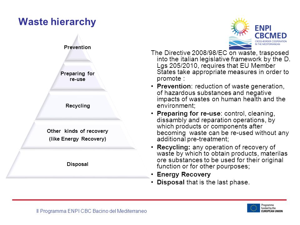 Il Programma ENPI CBC Bacino del Mediterraneo Waste hierarchy The Directive 2008/98/EC on waste, trasposed into the italian legislative framework by the D.