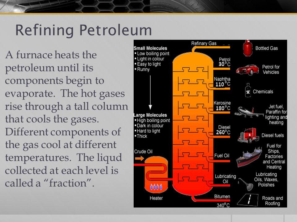 Refining Petroleum A furnace heats the petroleum until its components begin to evaporate.