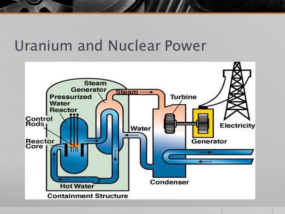 Uranium and Nuclear Power