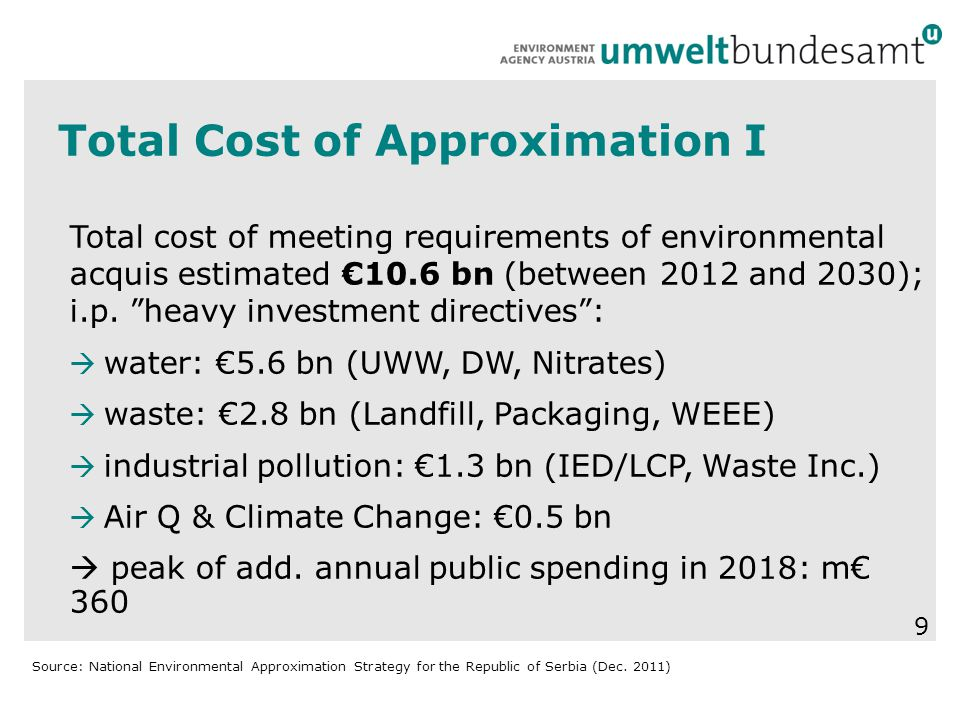 Total Cost of Approximation I Total cost of meeting requirements of environmental acquis estimated €10.6 bn (between 2012 and 2030); i.p.