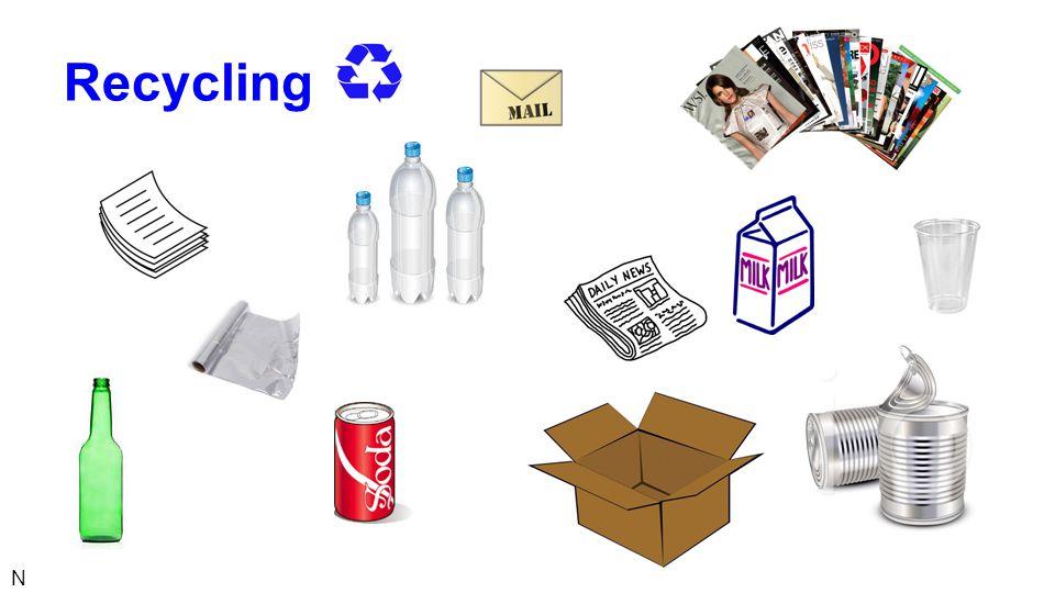 Recycling N