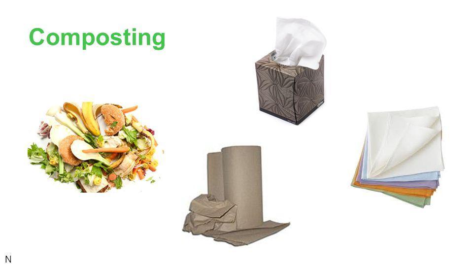 Composting N