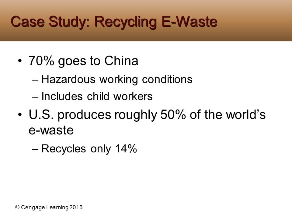 © Cengage Learning 2015 70% goes to China –Hazardous working conditions –Includes child workers U.S. produces roughly 50% of the world's e-waste –Recy