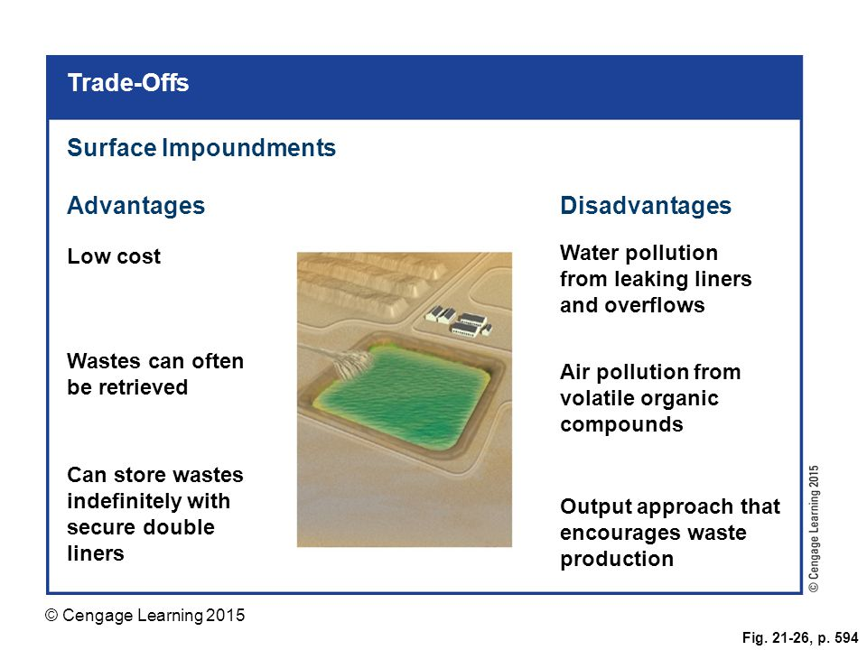 © Cengage Learning 2015 Fig. 21-26, p. 594 Surface Impoundments Advantages Water pollution from leaking liners and overflows Wastes can often be retri