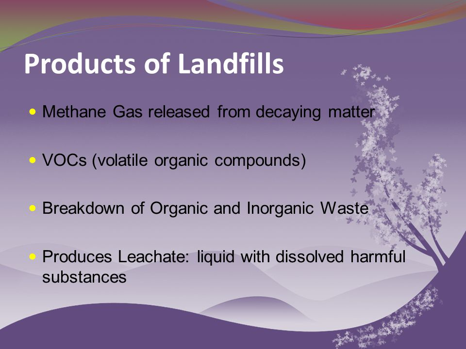 Products of Landfills Methane Gas released from decaying matter VOCs (volatile organic compounds) Breakdown of Organic and Inorganic Waste Produces Leachate: liquid with dissolved harmful substances