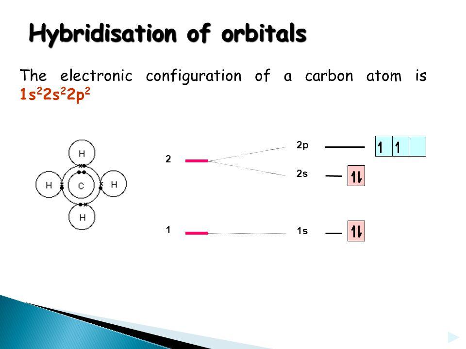 Electrophilic addition mechanism H H H H C C H H H H C C H + carbocation H H H H C C BrH bromoethane hydrogen bromide with ethene -- ++ Br H -