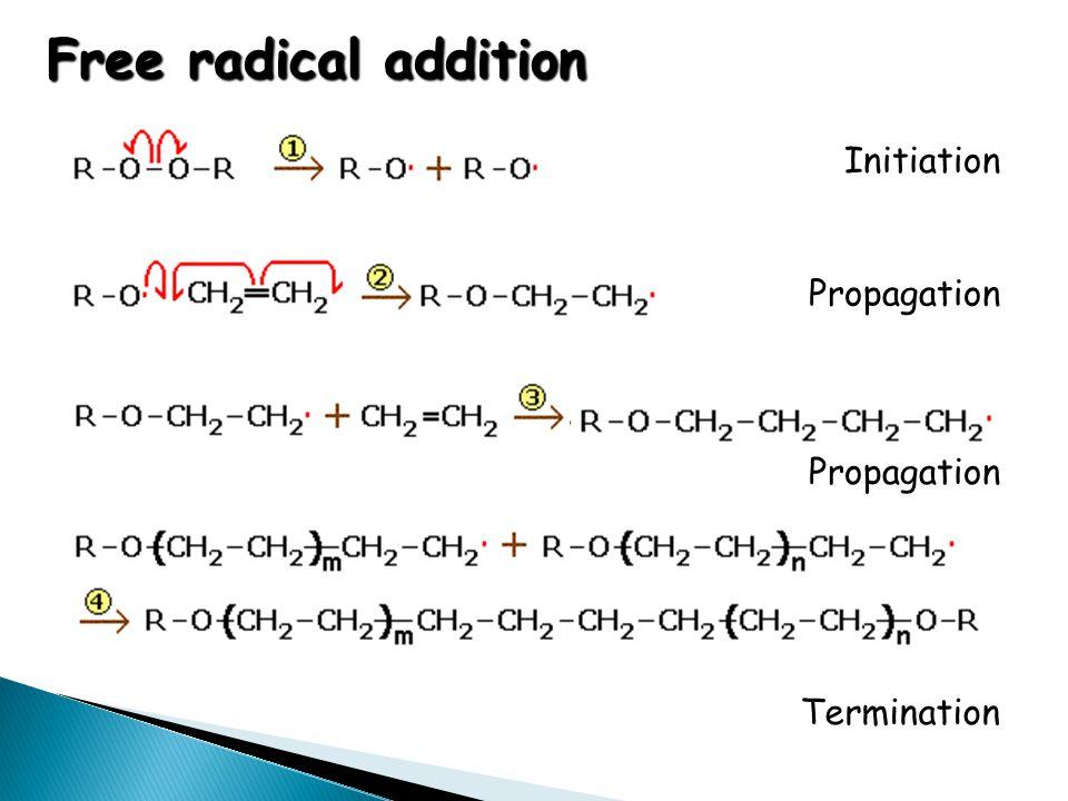 Free radical addition Initiation Propagation Termination Propagation