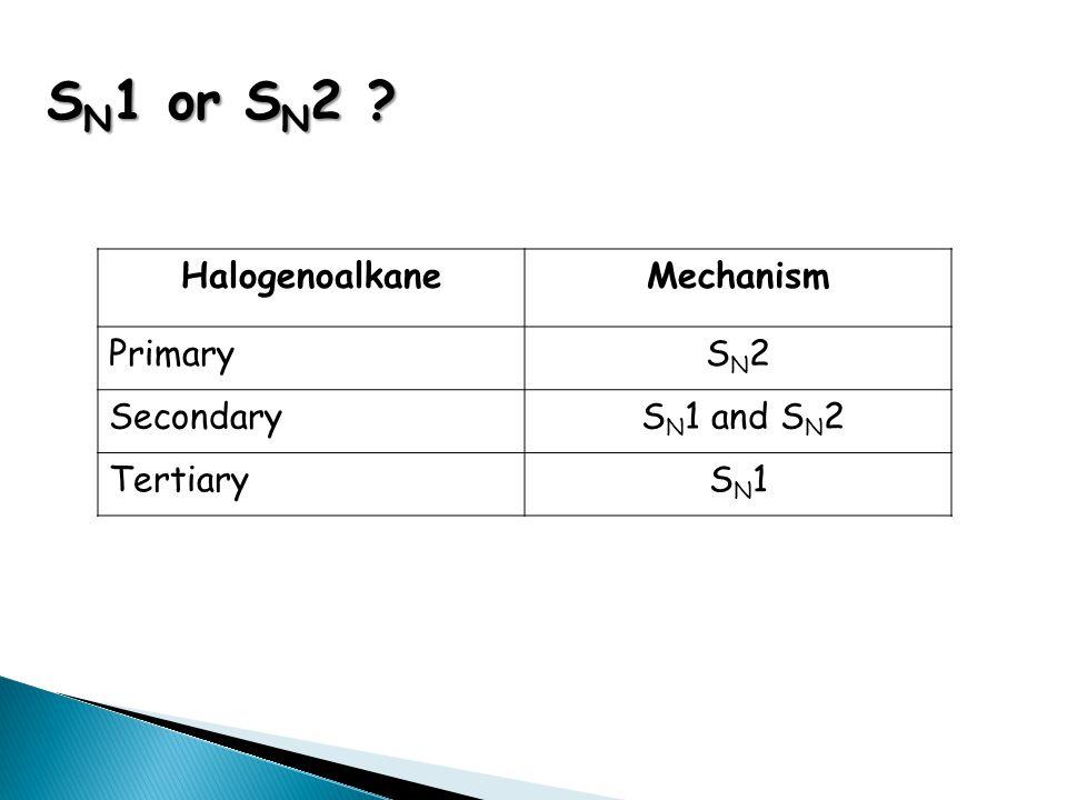 S N 1 or S N 2 ? HalogenoalkaneMechanism PrimarySN2SN2 Secondary S N 1 and S N 2 TertiarySN1SN1