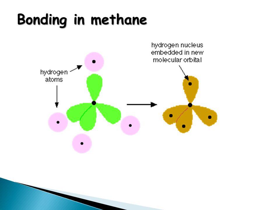Bonding in methane