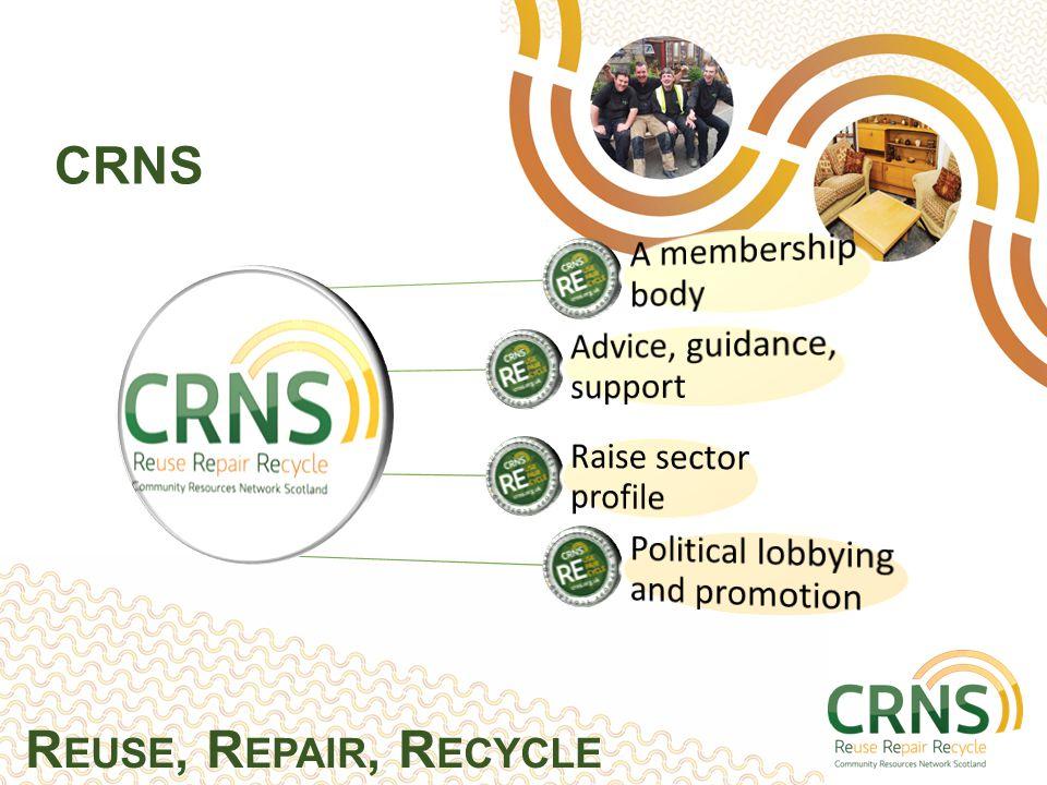 CRNS R EUSE, R EPAIR, R ECYCLE