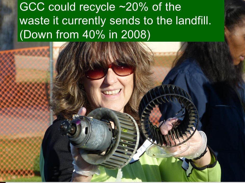 GCC could recycle ~20% of the waste it currently sends to the landfill. (Down from 40% in 2008)