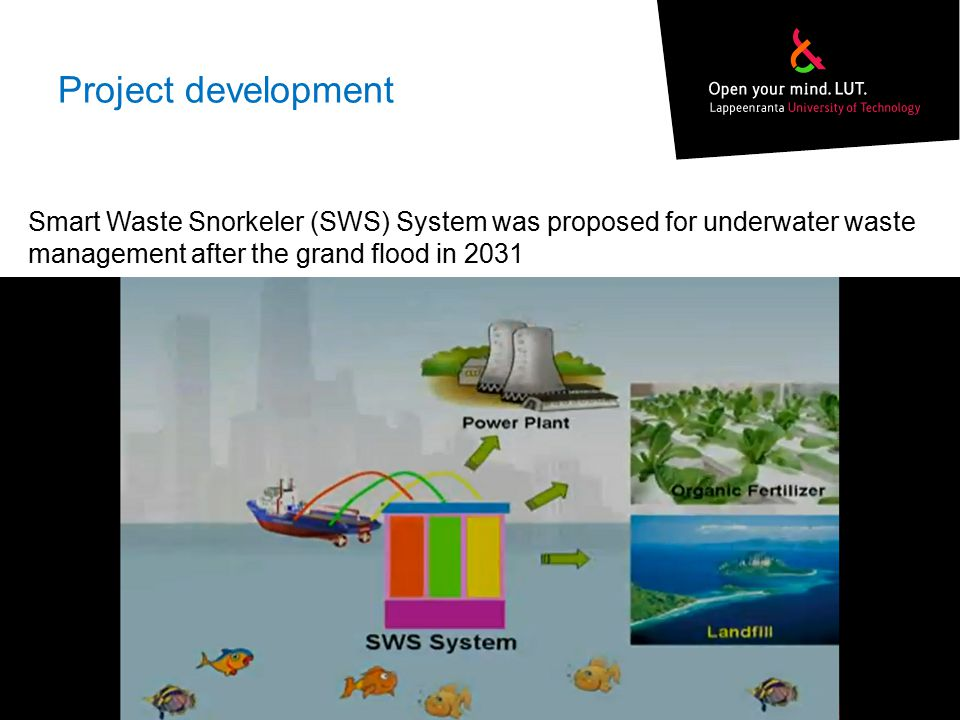 Project development Footer Smart Waste Snorkeler (SWS) System was proposed for underwater waste management after the grand flood in 2031