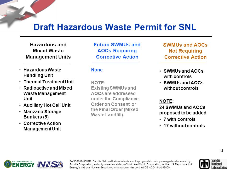 14 Draft Hazardous Waste Permit for SNL Hazardous and Mixed Waste Management Units Hazardous Waste Handling Unit Thermal Treatment Unit Radioactive and Mixed Waste Management Unit Auxiliary Hot Cell Unit Manzano Storage Bunkers (5) Corrective Action Management Unit SWMUs and AOCs Not Requiring Corrective Action SWMUs and AOCs with controls SWMUs and AOCs without controls NOTE: 24 SWMUs and AOCs proposed to be added 7 with controls 17 without controls Future SWMUs and AOCs Requiring Corrective Action None NOTE: Existing SWMUs and AOCs are addressed under the Compliance Order on Consent or the Final Order (Mixed Waste Landfill).