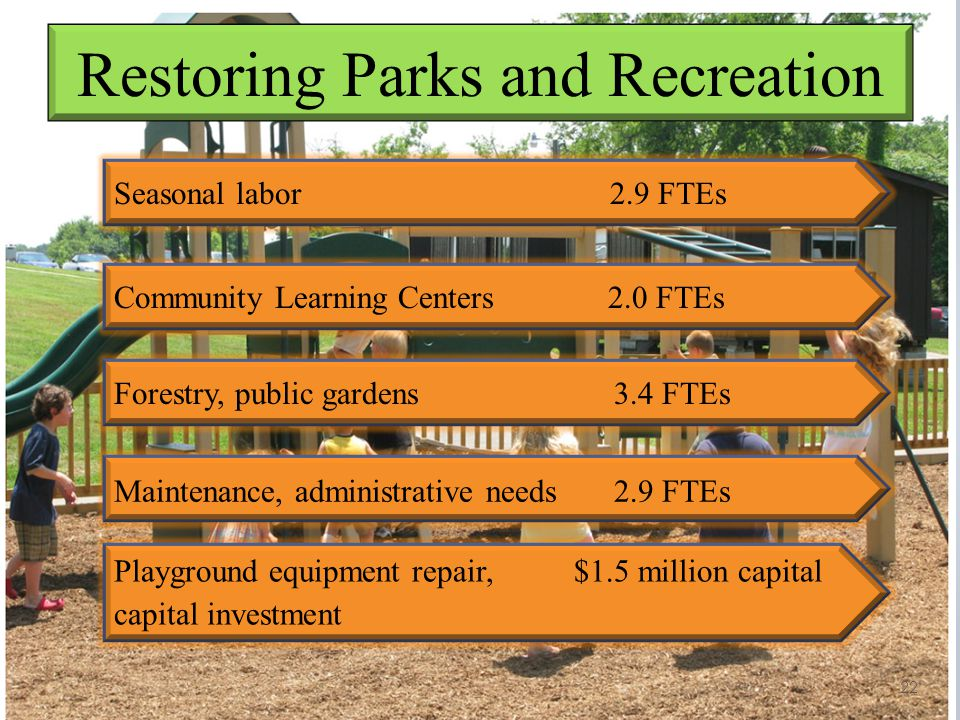 Restoring Parks and Recreation Seasonal labor 2.9 FTEs Community Learning Centers 2.0 FTEs Forestry, public gardens 3.4 FTEs Maintenance, administrative needs 2.9 FTEs Playground equipment repair, $1.5 million capital capital investment 22
