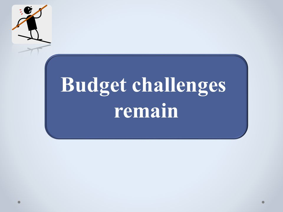 Budget challenges remain
