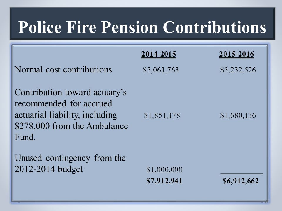 Police Fire Pension Contributions 2014-2015 2015-2016 Normal cost contributions $5,061,763 $5,232,526 Contribution toward actuary's recommended for accrued actuarial liability, including $1,851,178 $1,680,136 $278,000 from the Ambulance Fund.