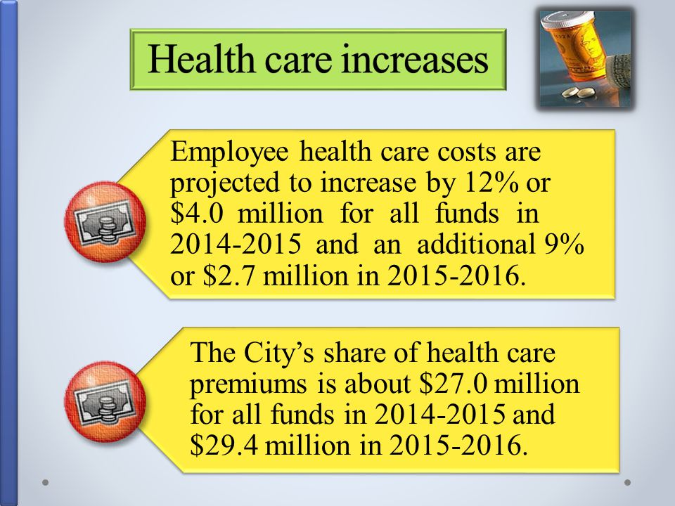 Employee health care costs are projected to increase by 12% or $4.0 million for all funds in 2014-2015 and an additional 9% or $2.7 million in 2015-2016.