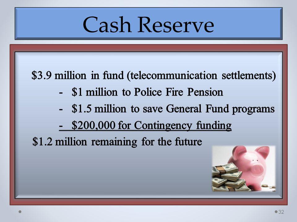 Cash Reserve 32