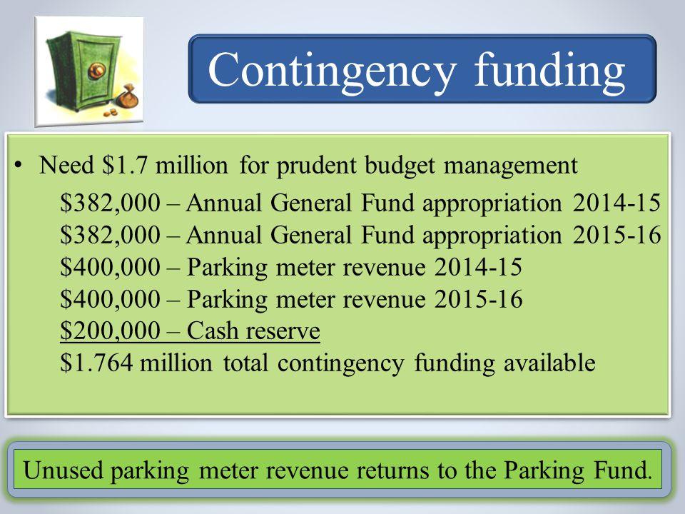 Contingency funding Unused parking meter revenue returns to the Parking Fund.