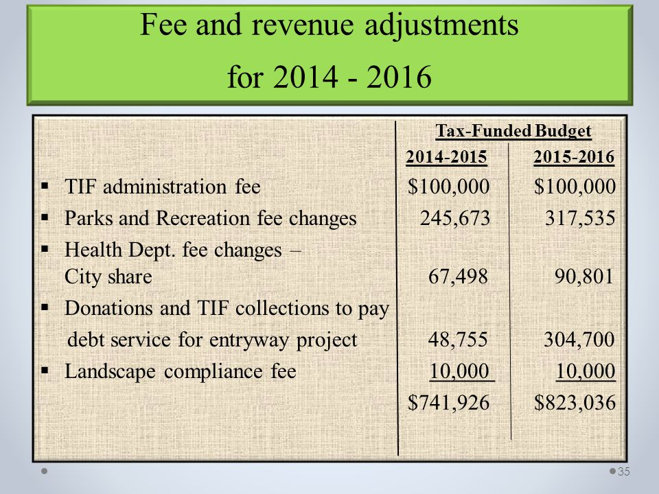 Fee and revenue adjustments for 2014 - 2016 Tax-Funded Budget 2014-2015 2015-2016  TIF administration fee $100,000 $100,000  Parks and Recreation fee changes 245,673 317,535  Health Dept.
