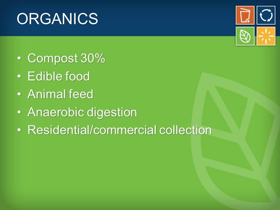 ORGANICS Compost 30%Compost 30% Edible foodEdible food Animal feedAnimal feed Anaerobic digestionAnaerobic digestion Residential/commercial collectionResidential/commercial collection