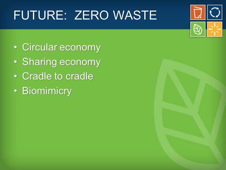 FUTURE: ZERO WASTE Circular economyCircular economy Sharing economySharing economy Cradle to cradleCradle to cradle BiomimicryBiomimicry