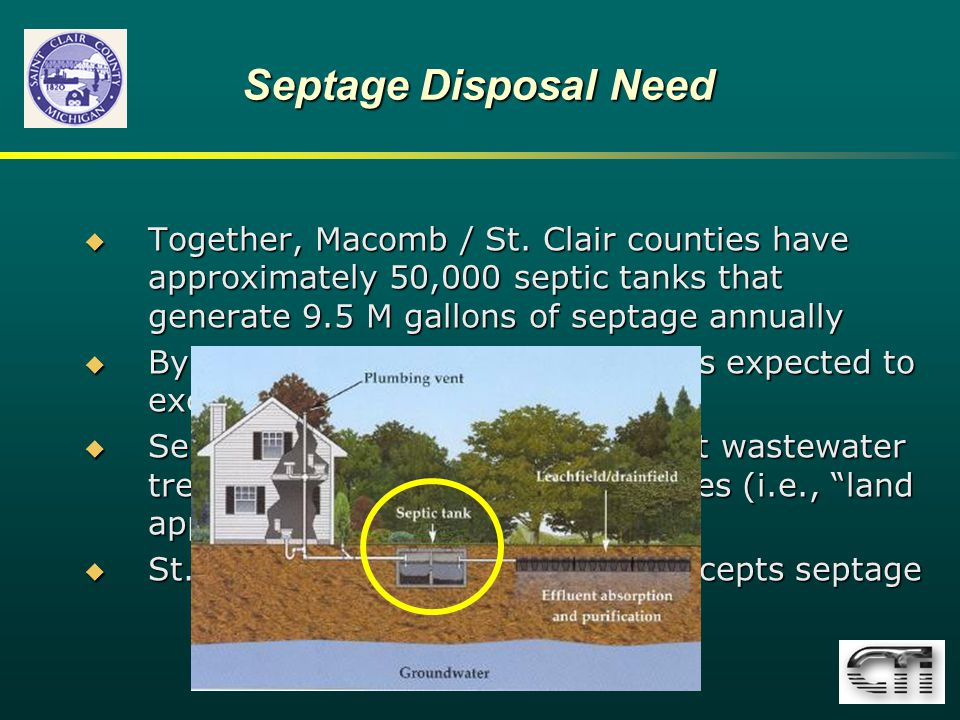 Septage Disposal Need  Together, Macomb / St.