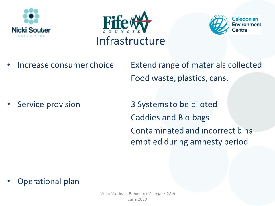 Infrastructure Increase consumer choiceExtend range of materials collected Food waste, plastics, cans.