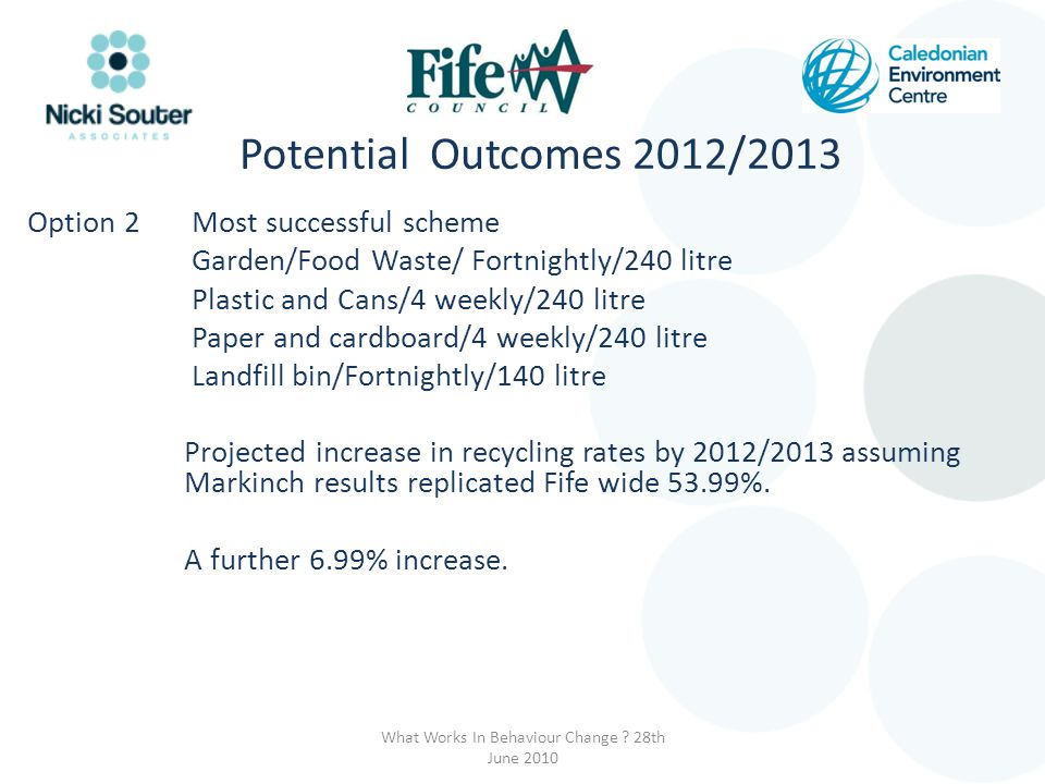 Potential Outcomes 2012/2013 Option 2 Most successful scheme Garden/Food Waste/ Fortnightly/240 litre Plastic and Cans/4 weekly/240 litre Paper and ca