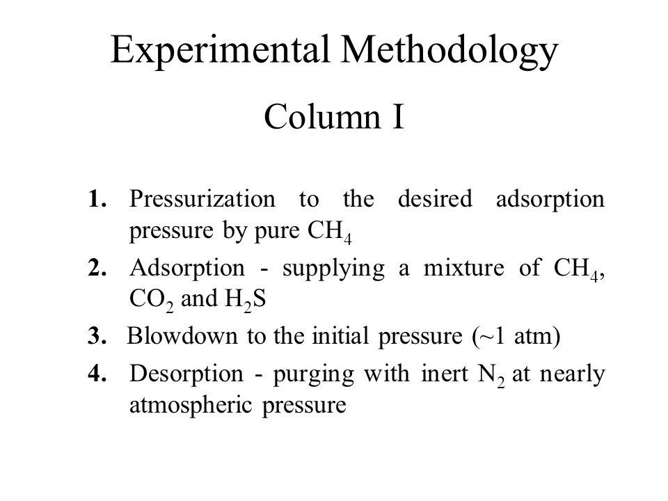 Experimental Methodology Column II 1.