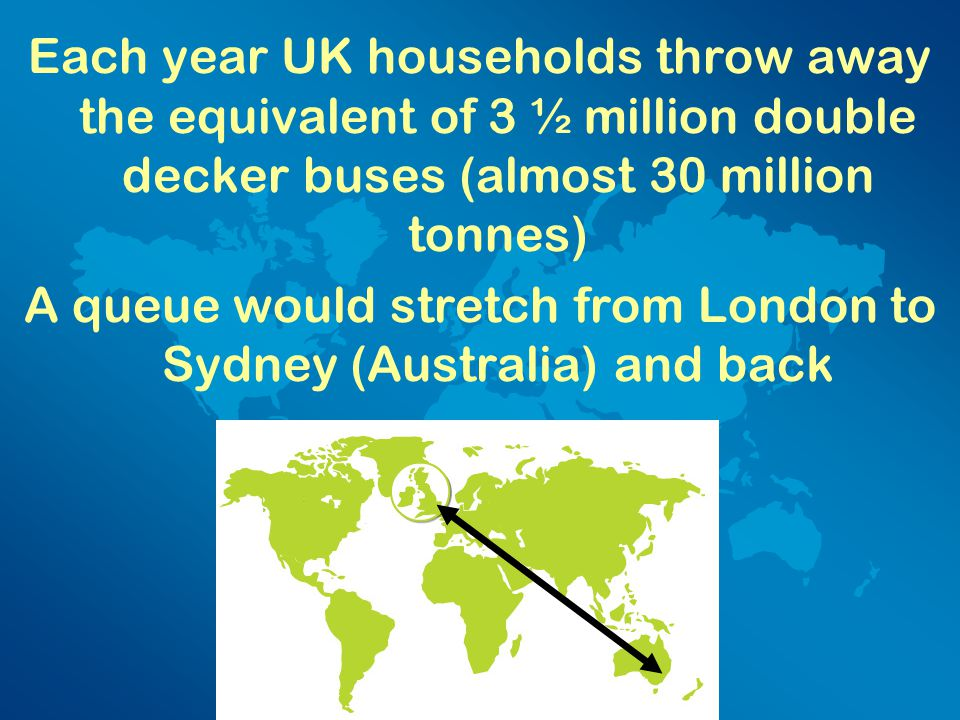 Each year UK households throw away the equivalent of 3 ½ million double decker buses (almost 30 million tonnes) A queue would stretch from London to Sydney (Australia) and back