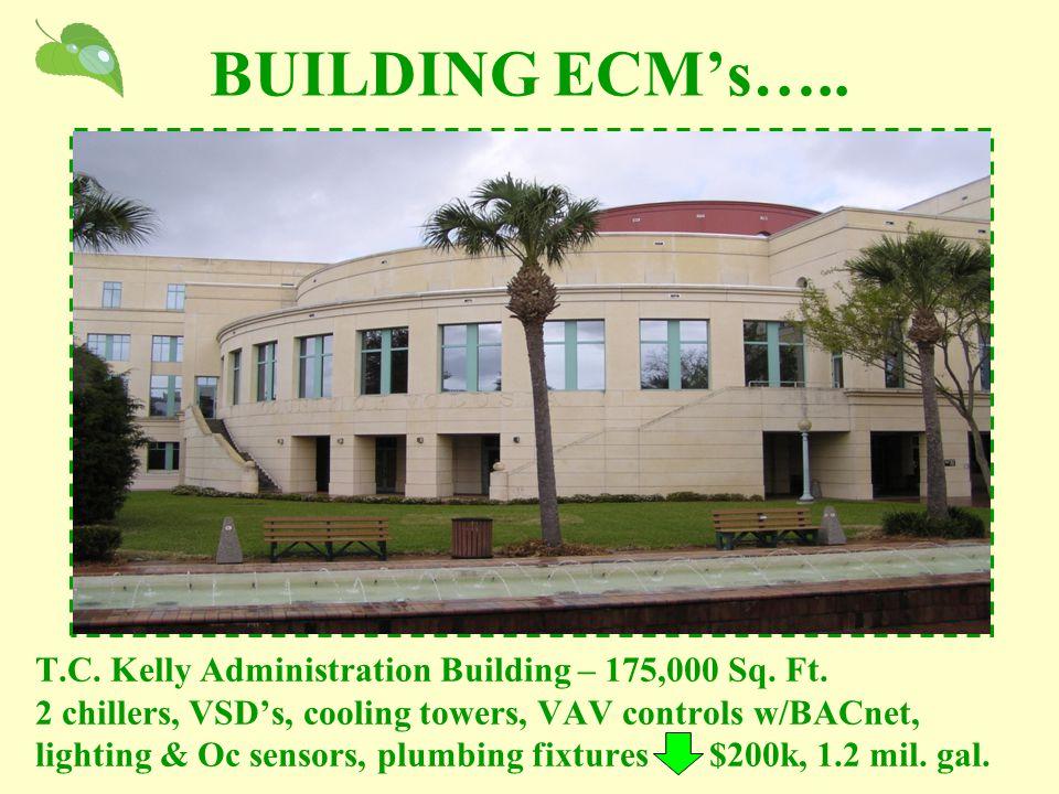 BUILDING ECM's….. T.C. Kelly Administration Building – 175,000 Sq. Ft. 2 chillers, VSD's, cooling towers, VAV controls w/BACnet, lighting & Oc sensors