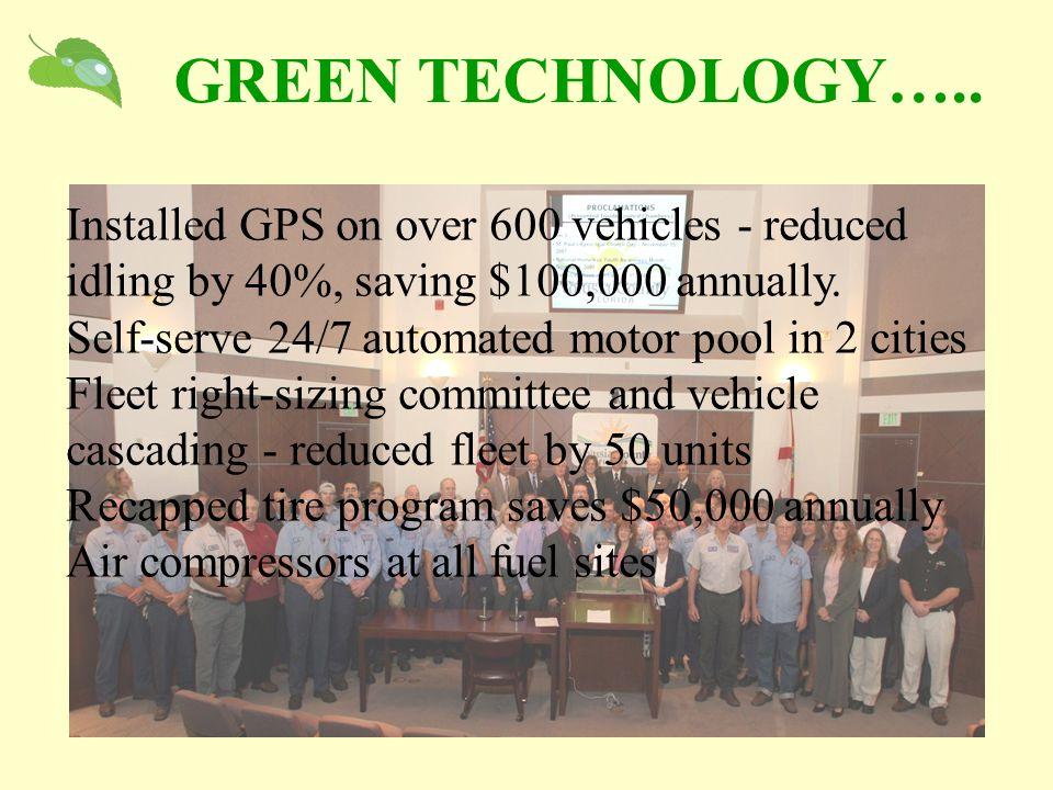 GREEN TECHNOLOGY…..