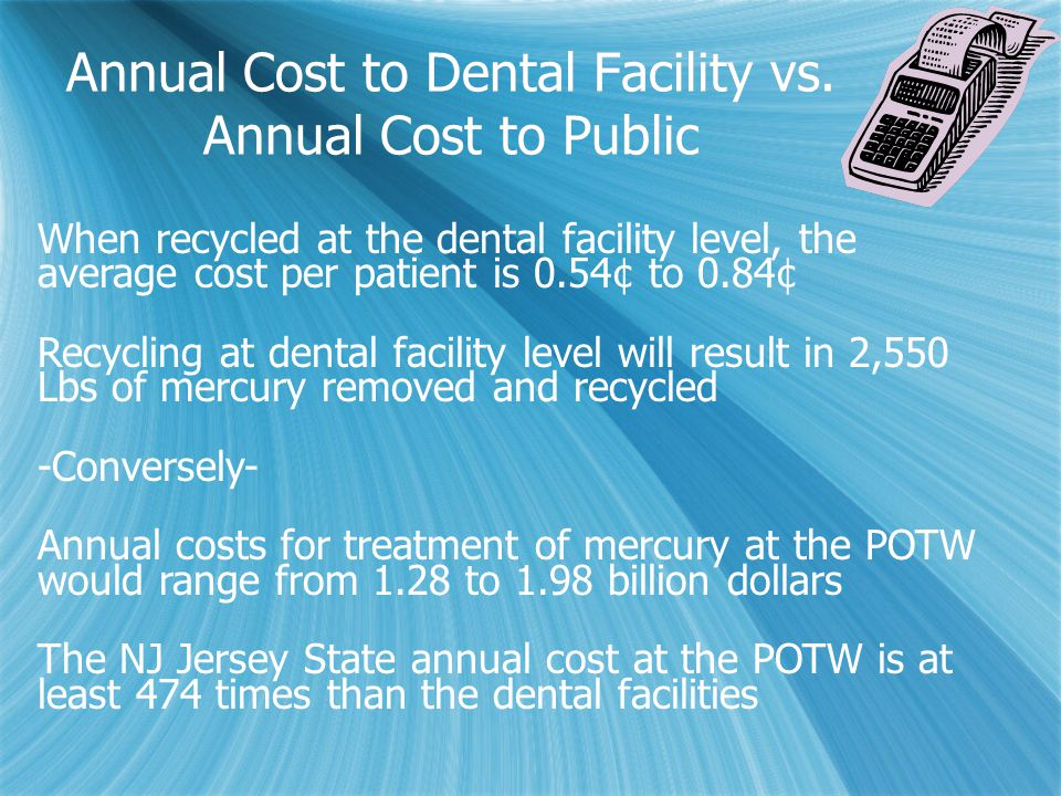 Annual Cost to Dental Facility vs.