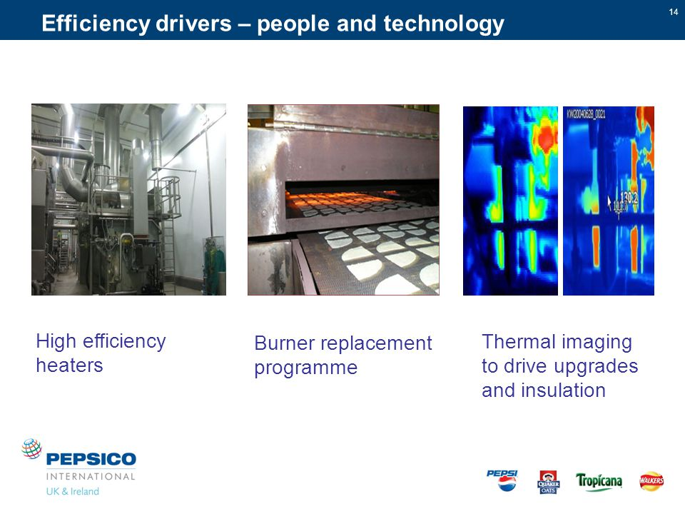 14 Efficiency drivers – people and technology High efficiency heaters Burner replacement programme Thermal imaging to drive upgrades and insulation
