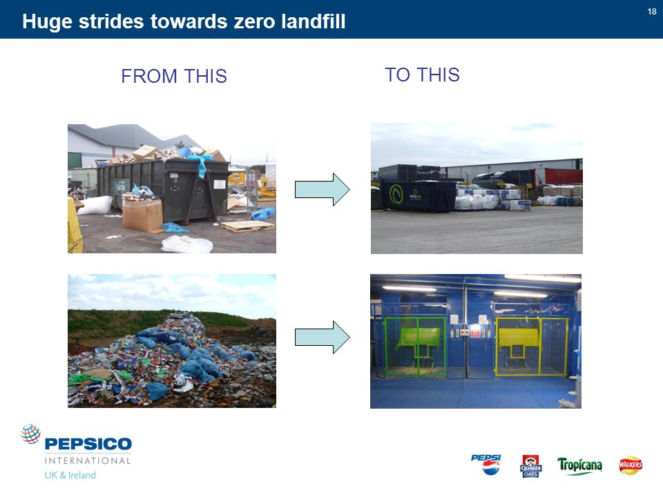 18 Huge strides towards zero landfill FROM THIS TO THIS