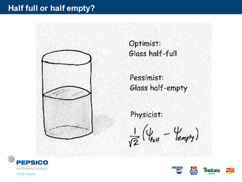 Half full or half empty