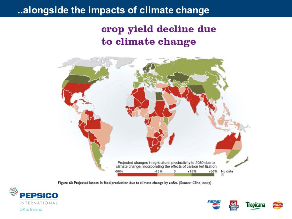 ..alongside the impacts of climate change