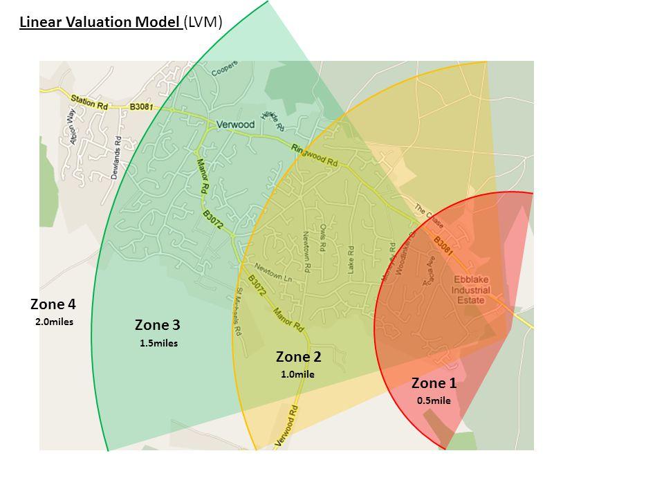Zone 1 Zone 2 Zone 3 1.0mile 0.5mile 1.5miles Linear Valuation Model (LVM) Zone 4 2.0miles