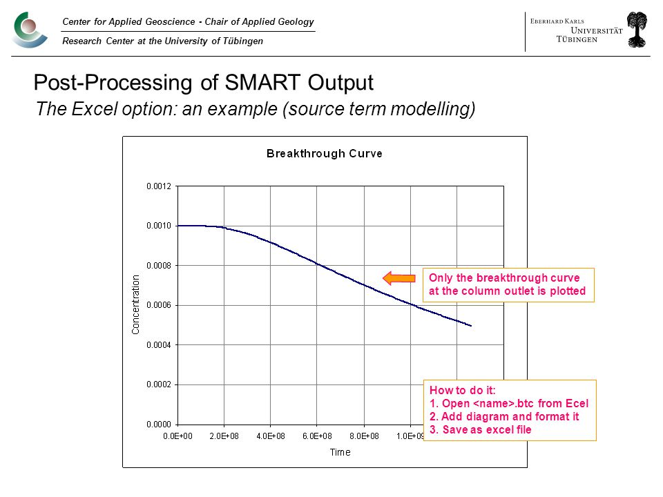 Center for Applied Geoscience - Chair of Applied Geology Research Center at the University of Tübingen Post-Processing of SMART Output The Excel option: an example (source term modelling) How to do it: 1.